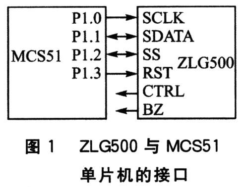 基于ZLG500的智能卡门禁系统设计