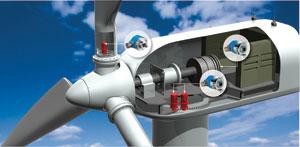 风力涡轮机设计中的旋转编码器