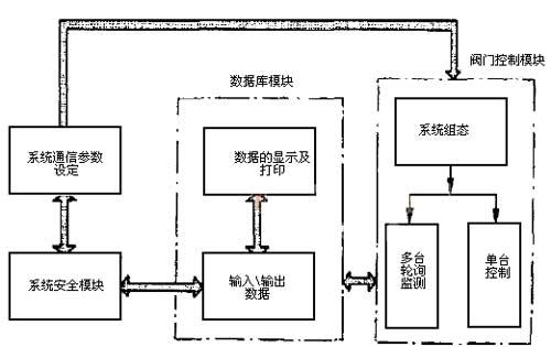 产品销售网站源码下载(销售展示网站源码) (https://www.oilcn.net.cn/) 综合教程 第1张