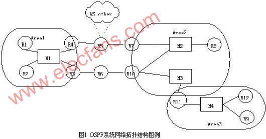 解析无线网络技术