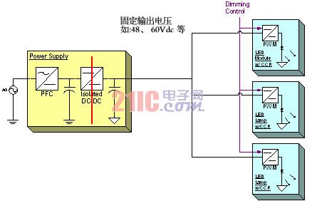 图2:大功率LED驱动的分布式(distributed)配置结构