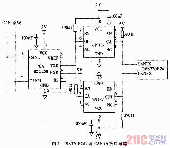 CAN总线在混和动力汽车电机控制系统中的应用