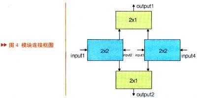 核磁共振系统中射频开关设计