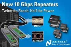 三款多通道 PowerWise® 10Gbps中继器(NS)