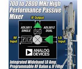 ADI发布具有宽带性能的多频带通信混频器