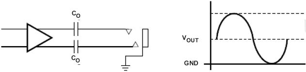 运用音频耳机放大器延长移动应用的电池使用时间