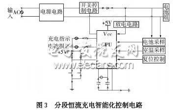电动车电池的分段恒流充电方案