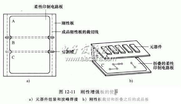 刚性印制电路板和柔性印制电路板设计考虑区别