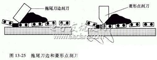 焊锡膏的模板印制