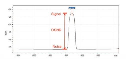 如何通过光谱分析仪充分利用现有光纤网络的潜力