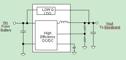 利用具有LDO特性的DC/DC转换器满足下一代移动应用设计需求(下)