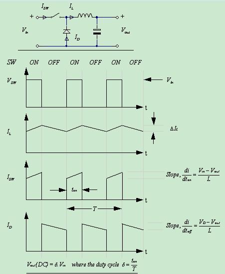 利用具有LDO特性的DC/DC转换器满足下一代移动应用设计需求(上)