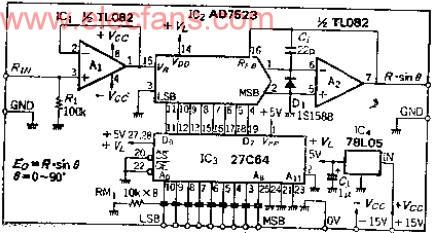 模拟输入和数字数据相乘的R.SINθ转换电路