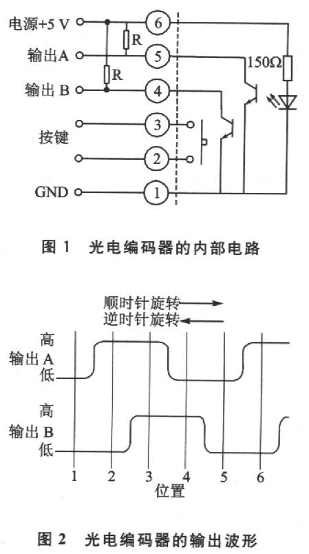 光电旋转编码器的原理及应用方法