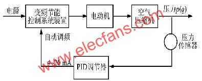科陆高压变频器的应用实例