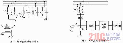 井下低压电网的馈电保护装置设计