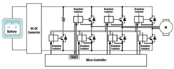 如何保护汽车逆变器设计中的功率晶体管