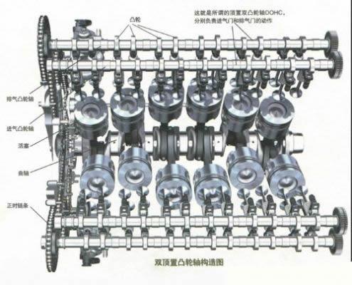 提升动力降低油耗 发动机气门技术解析