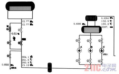 10MW级高压变频器在600MW机组给水系统中的应用
