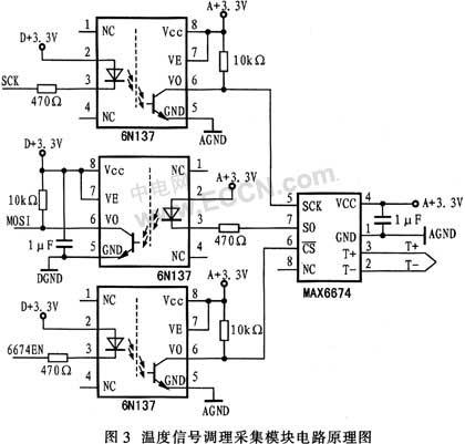 基于C8051F041的电力变压器非电量智能测控保护装置系统的设计
