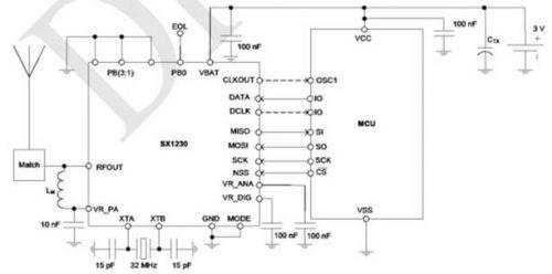 SemtechRF集成电路设计运用