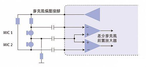 智能手机音频系统的整合与设计趋势