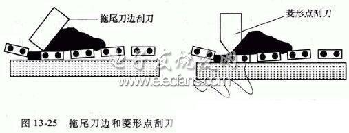 焊锡膏的模板印制简介