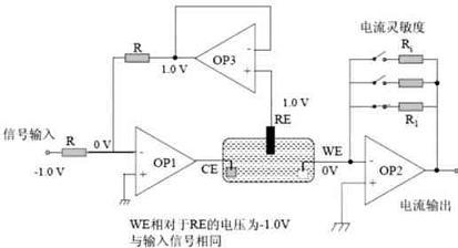 三电极工作原理