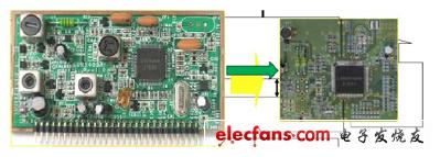 汽车信息娱乐系统FM/AM调谐器及音频DSP创新方案