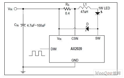 具备5000:1调光功能的高亮度LED驱动IC