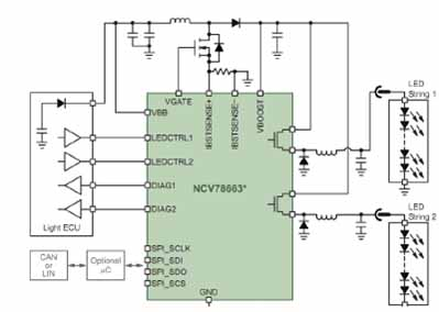 安森美半导体先进汽车电子方案推动节能减排