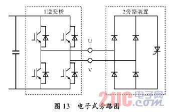 电源第2讲高压变频器性能