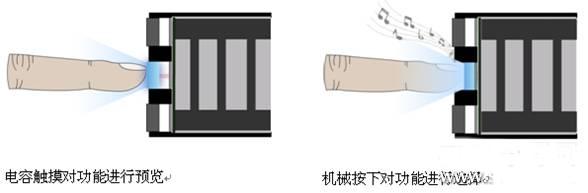 汽车电容触摸感应技术的新趋势