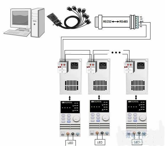ITECH电源和老化测试软件在LED照明产品的老化测试的应用