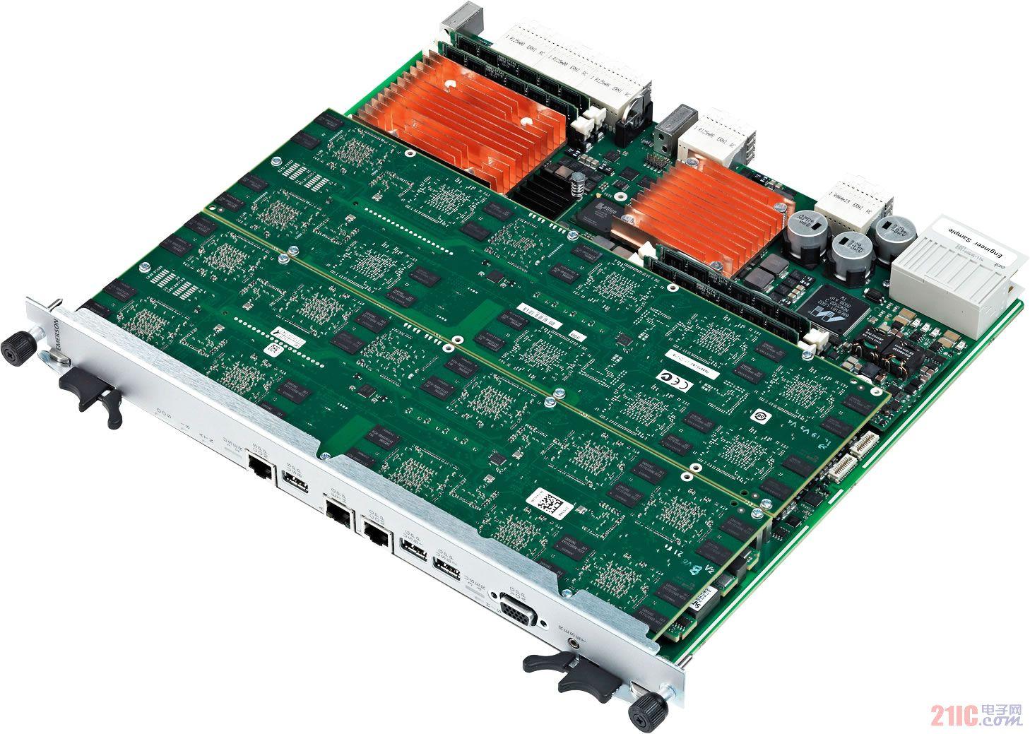 艾默生网络能源推出业界最高密度的ATCA媒体处理刀片系统