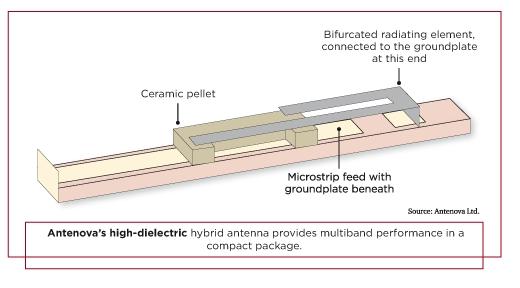 便携无线产品中的小天线设计实例