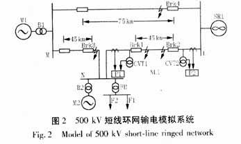 基于RTDS的超高压线路保护装置的试验研究与分析