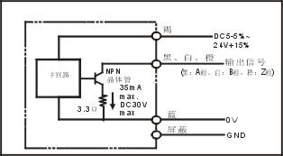 旋转编码器的输出电路以及常用术语介绍