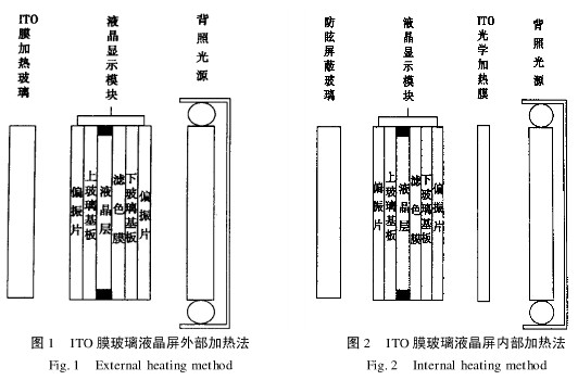 液晶显示器加固技术探讨