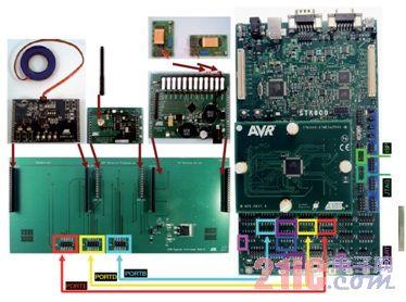 世平集团推出ADI, Atmel, NXP, OmniVision, TI 车用传感器应用方案