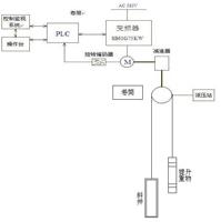 HIVERT高压变频器在煤矿行业的应用