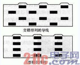 印制电路板(PCB)柔性和可靠性设计
