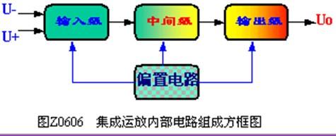 有源负载的基本概念
