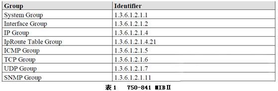 SNMP协议在WAGO工业以太网系统中的应用