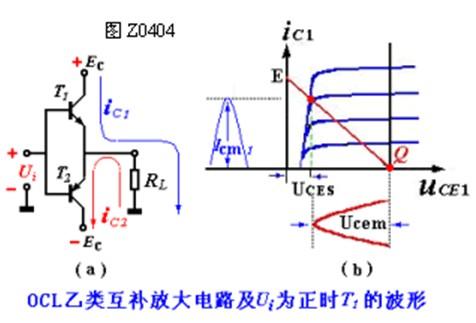 OCL乙类互补对称电路的工作原理与参数计算解析