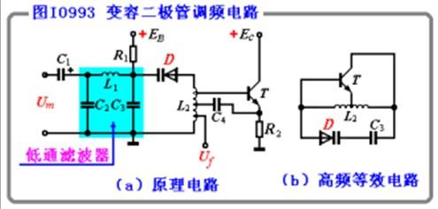 变容二极管直接调频电路的工作原理分析