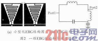 一种采用CMOS 0.18μm制造的带EBG结构小型化的片上天线