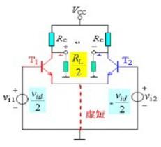 模电基本概念