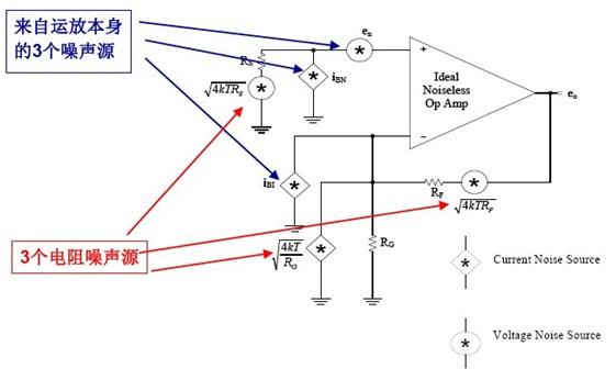 放大器噪声分量分解.jpg