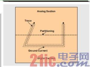 图5 错误安排的数字信号线迹